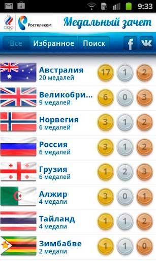 олимпиадавикипедия