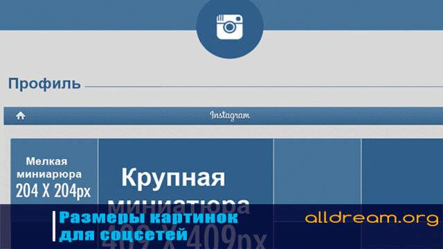 Размеры картинок для соцсетей