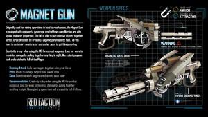 Магнитное ружье