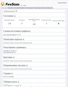 Основной экран статистики FireStats