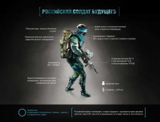 Российский солдат будущего схема экипировки